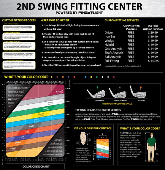 Proper Club-Fitting = Buying with Confidence - 2nd Swing