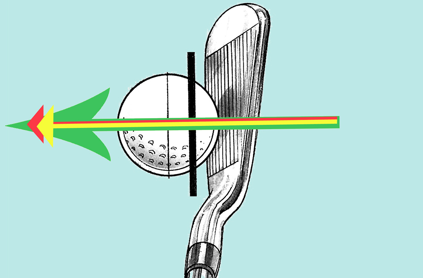 A Square Golf Club Face Angle Really is Open, or Not