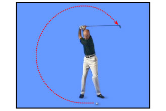 Club Weighting:  The Importance of Having the Correct Swing Weight